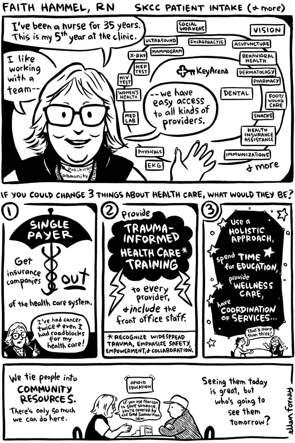 Faith by Ellen Forney